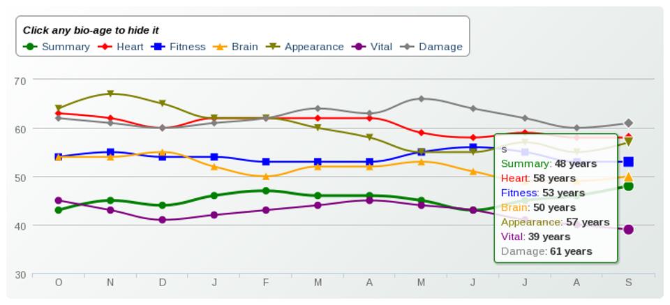 progress charts opucuk kiessling co